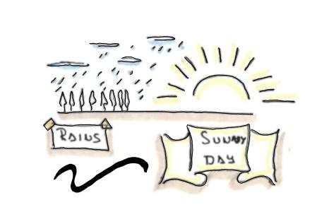 La lluvia en un día soleado